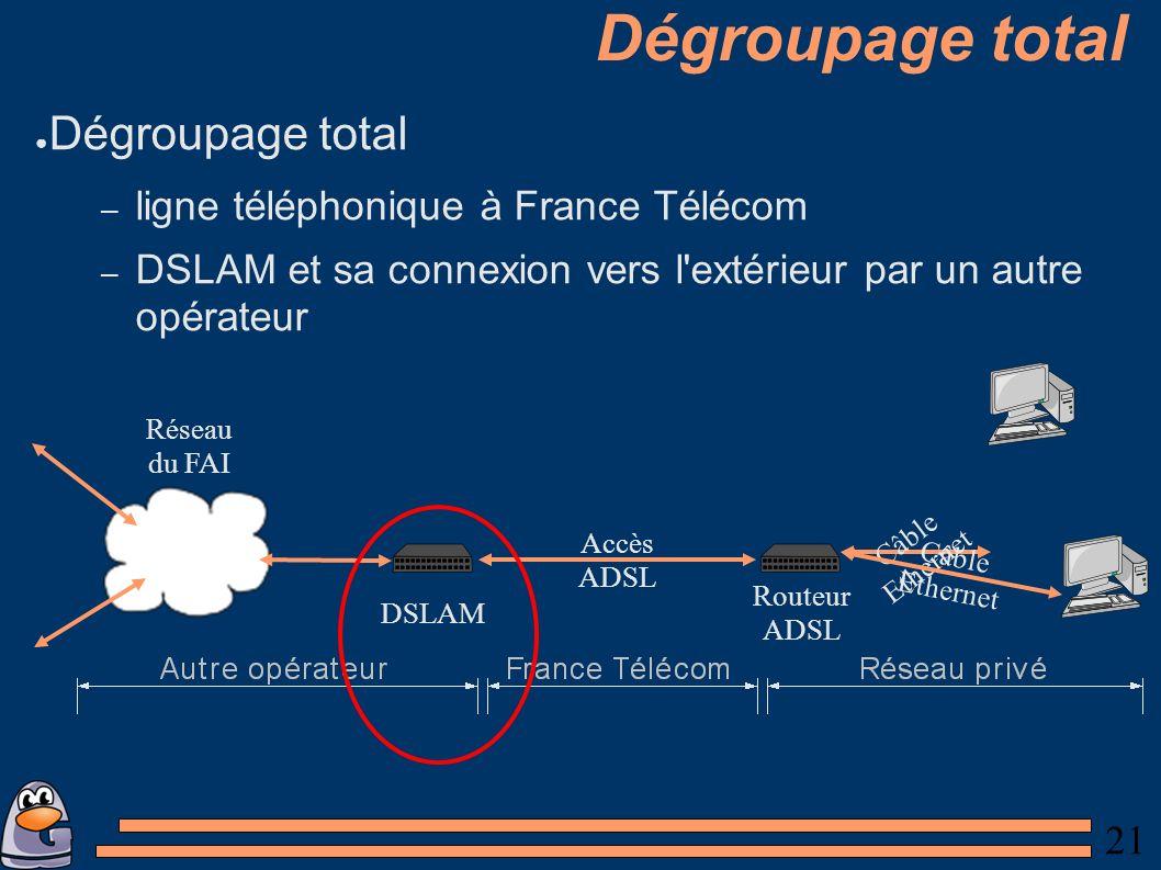 21 Dégroupage total – ligne téléphonique à France Télécom – DSLAM et sa connexion vers l extérieur par un autre opérateur Routeur ADSL Accès ADSL Câble Ethernet Câble Ethernet DSLAM Réseau du FAI
