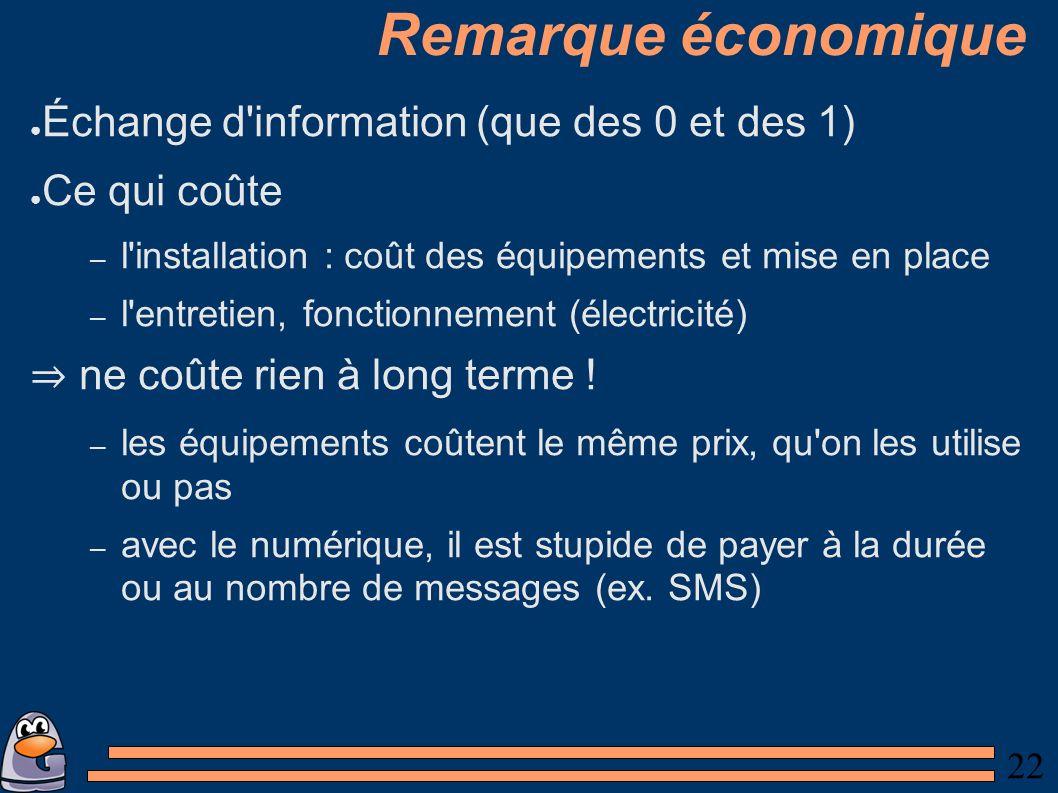 22 Remarque économique Échange d information (que des 0 et des 1) Ce qui coûte – l installation : coût des équipements et mise en place – l entretien, fonctionnement (électricité) ne coûte rien à long terme .