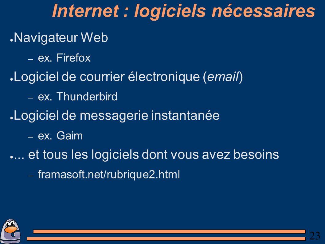 23 Internet : logiciels nécessaires Navigateur Web – ex.
