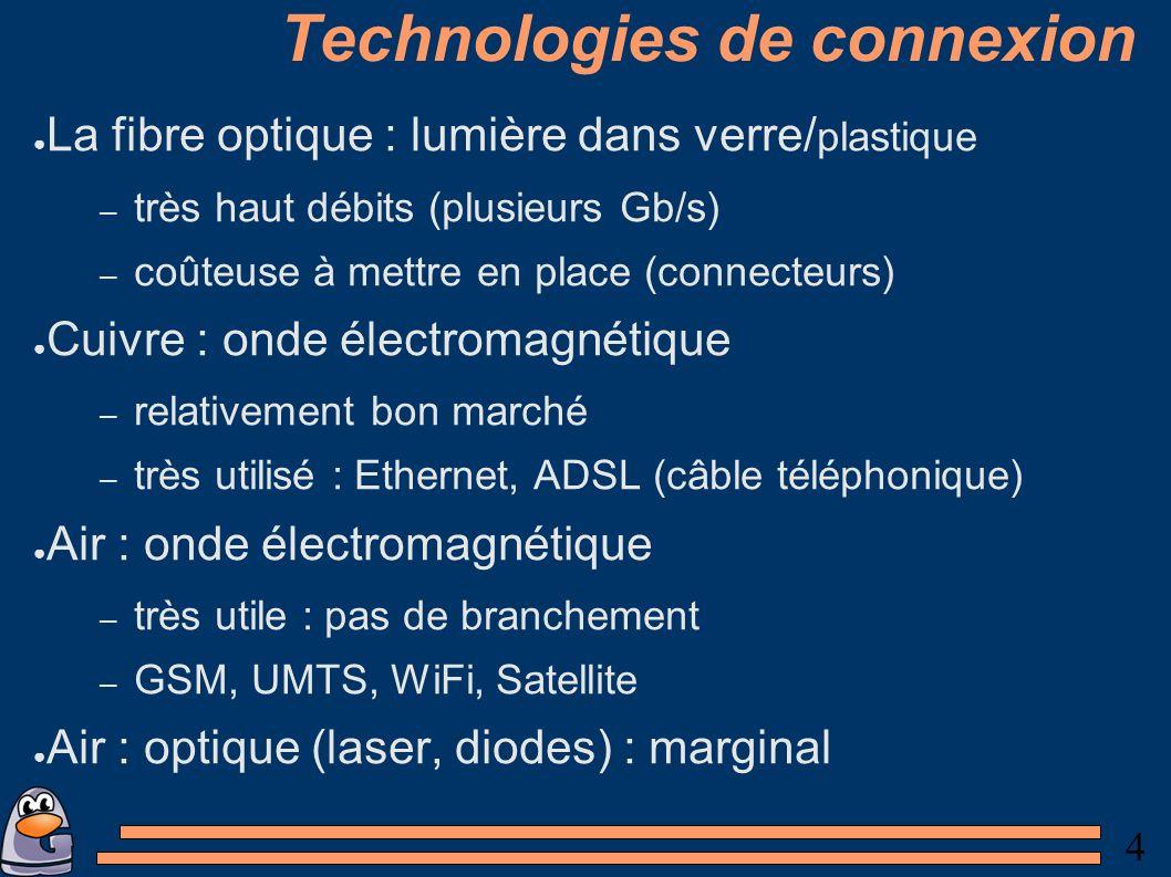 4 Technologies de connexion La fibre optique : lumière dans verre/ plastique – très haut débits (plusieurs Gb/s) – coûteuse à mettre en place (connecteurs) Cuivre : onde électromagnétique – relativement bon marché – très utilisé : Ethernet, ADSL (câble téléphonique) Air : onde électromagnétique – très utile : pas de branchement – GSM, UMTS, WiFi, Satellite Air : optique (laser, diodes) : marginal