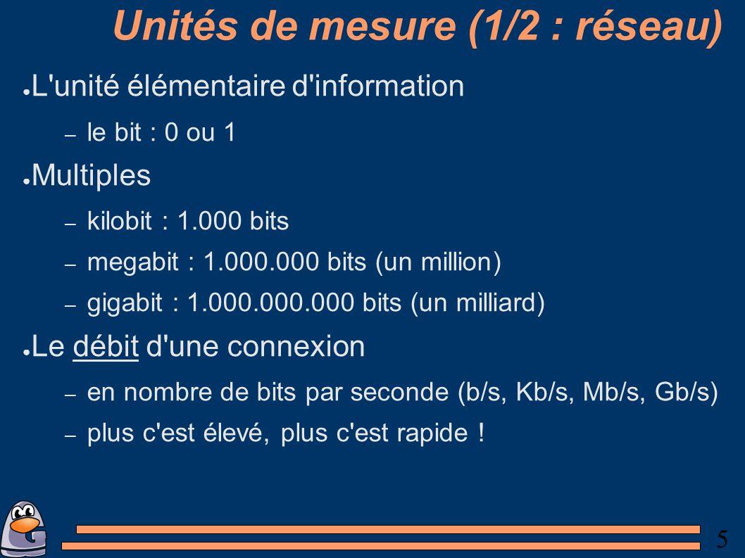 5 Unités de mesure (1/2 : réseau) L unité élémentaire d information – le bit : 0 ou 1 Multiples – kilobit : 1.000 bits – megabit : 1.000.000 bits (un million) – gigabit : 1.000.000.000 bits (un milliard) Le débit d une connexion – en nombre de bits par seconde (b/s, Kb/s, Mb/s, Gb/s) – plus c est élevé, plus c est rapide !