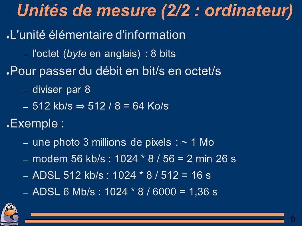6 Unités de mesure (2/2 : ordinateur) L unité élémentaire d information – l octet (byte en anglais) : 8 bits Pour passer du débit en bit/s en octet/s – diviser par 8 – 512 kb/s 512 / 8 = 64 Ko/s Exemple : – une photo 3 millions de pixels : ~ 1 Mo – modem 56 kb/s : 1024 * 8 / 56 = 2 min 26 s – ADSL 512 kb/s : 1024 * 8 / 512 = 16 s – ADSL 6 Mb/s : 1024 * 8 / 6000 = 1,36 s