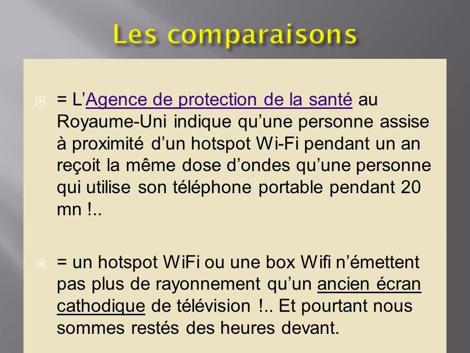 = LAgence de protection de la santé au Royaume-Uni indique quune personne assise à proximité dun hotspot Wi-Fi pendant un an reçoit la même dose donde