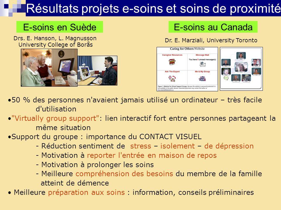 Résultats projets e-soins et soins de proximité E-soins en Suède E-soins au Canada Drs. E. Hanson, L. Magnusson University College of Borås Dr. E. Mar