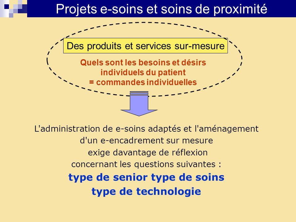Projets e-soins et soins de proximité Des produits et services sur-mesure Quels sont les besoins et désirs individuels du patient = commandes individu