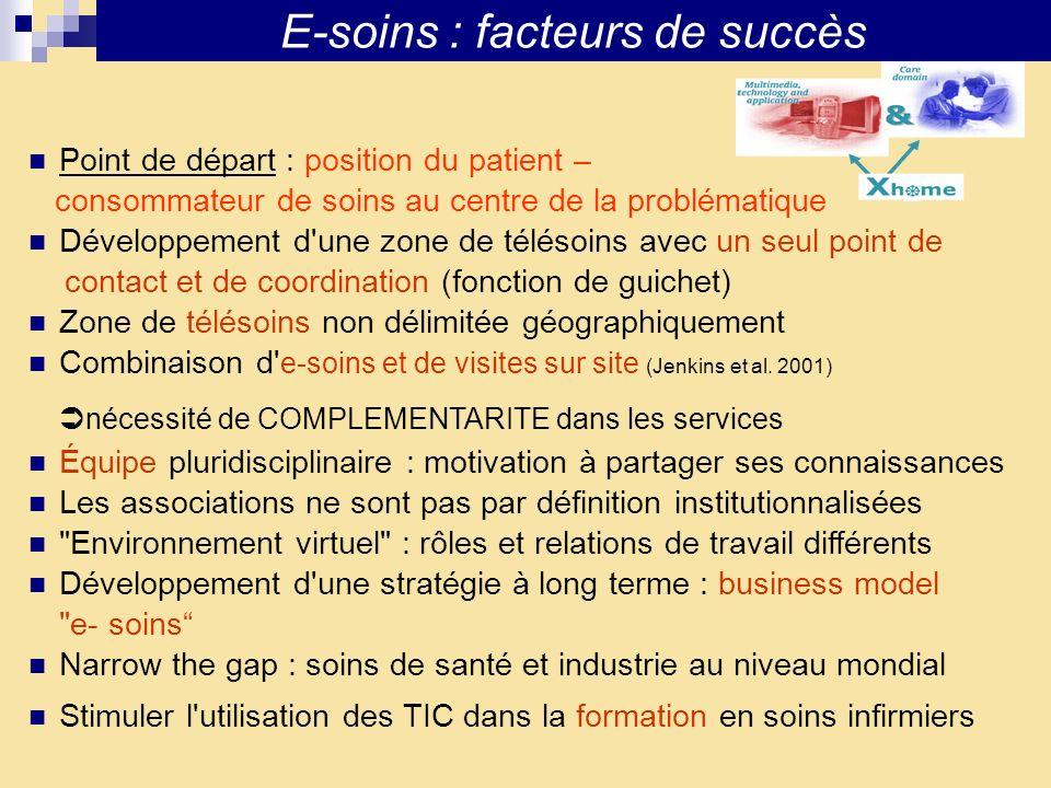 E-soins : facteurs de succès Point de départ : position du patient – consommateur de soins au centre de la problématique Développement d'une zone de t