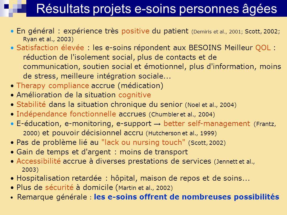 Résultats projets e-soins personnes âgées En général : expérience très positive du patient (Demiris et al., 2001; Scott, 2002; Ryan et al., 2003) Sati