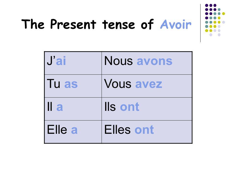 JaiNous avons Tu asVous avez Il aIls ont Elle aElles ont The Present tense of Avoir