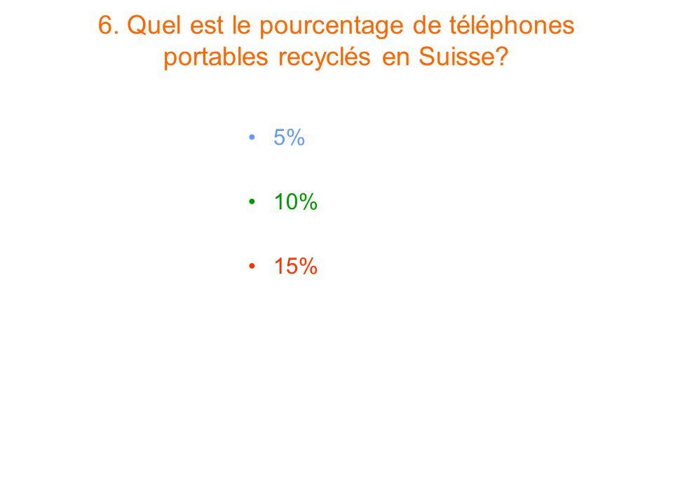 6. Quel est le pourcentage de téléphones portables recyclés en Suisse? 5% 10% 15%