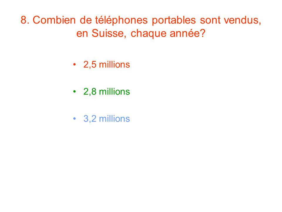 8. Combien de téléphones portables sont vendus, en Suisse, chaque année? 2,5 millions 2,8 millions 3,2 millions