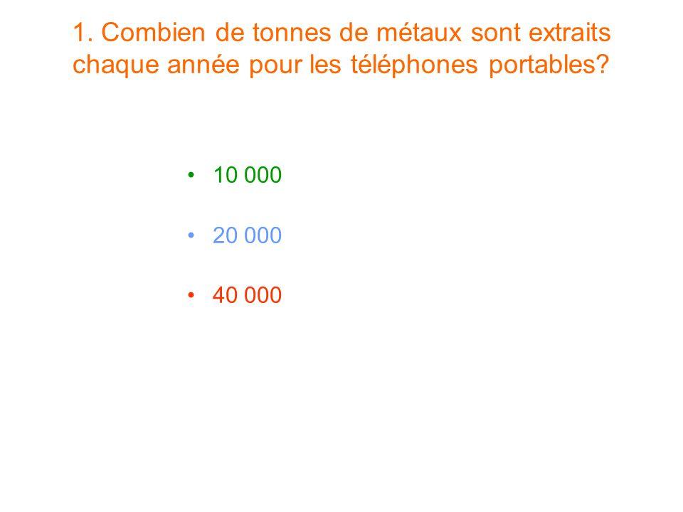 1. Combien de tonnes de métaux sont extraits chaque année pour les téléphones portables? 10 000 20 000 40 000
