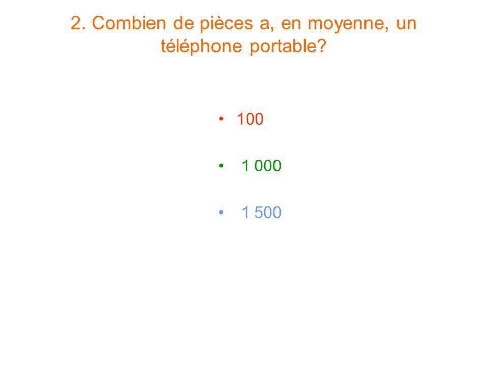 2. Combien de pièces a, en moyenne, un téléphone portable? 100 1 000 1 500