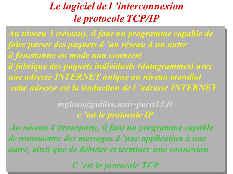 108 Le logiciel de l interconnexion le protocole TCP/IP Au niveau 3 (réseau), il faut un programme capable de faire passer des paquets d un réseau à u