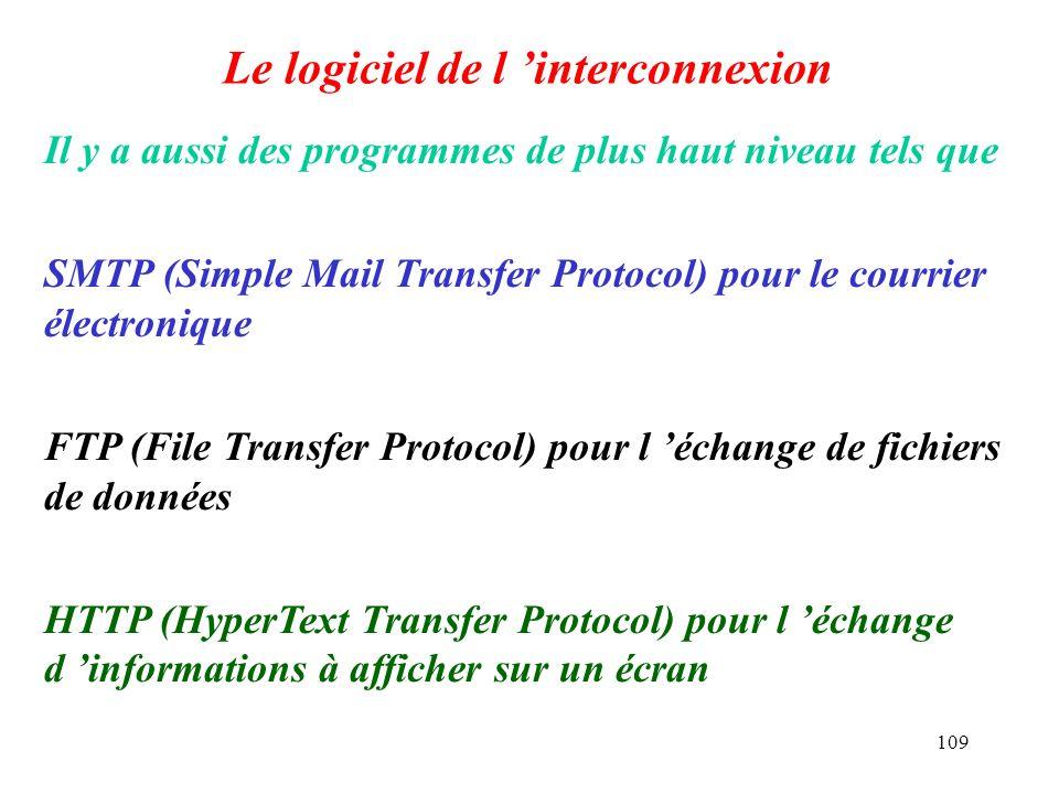 109 Le logiciel de l interconnexion Il y a aussi des programmes de plus haut niveau tels que SMTP (Simple Mail Transfer Protocol) pour le courrier éle