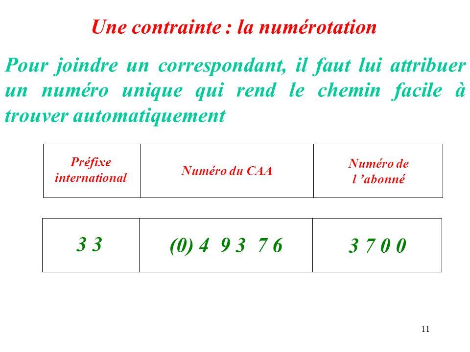 11 Une contrainte : la numérotation Pour joindre un correspondant, il faut lui attribuer un numéro unique qui rend le chemin facile à trouver automati