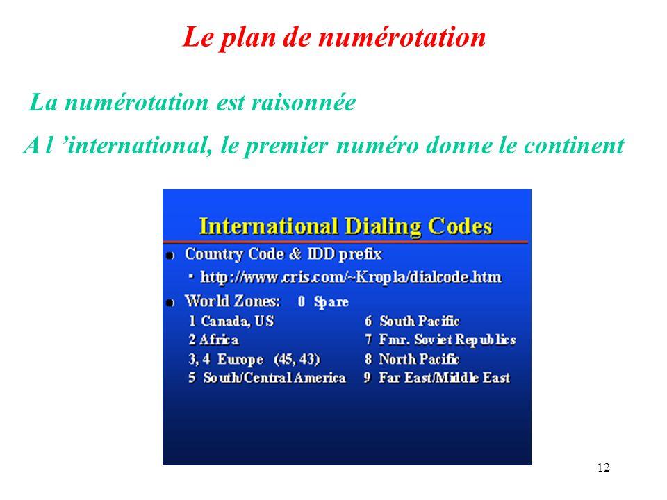 12 Le plan de numérotation La numérotation est raisonnée A l international, le premier numéro donne le continent