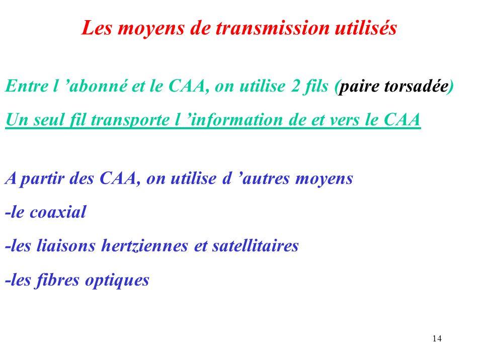 14 Les moyens de transmission utilisés Entre l abonné et le CAA, on utilise 2 fils (paire torsadée) Un seul fil transporte l information de et vers le