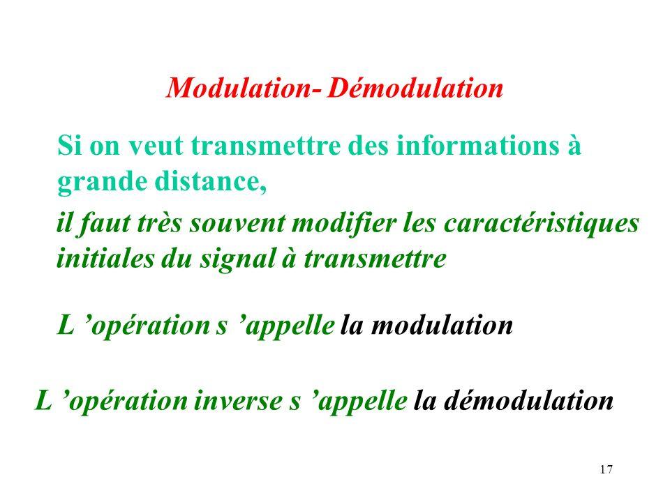 17 Modulation- Démodulation Si on veut transmettre des informations à grande distance, il faut très souvent modifier les caractéristiques initiales du