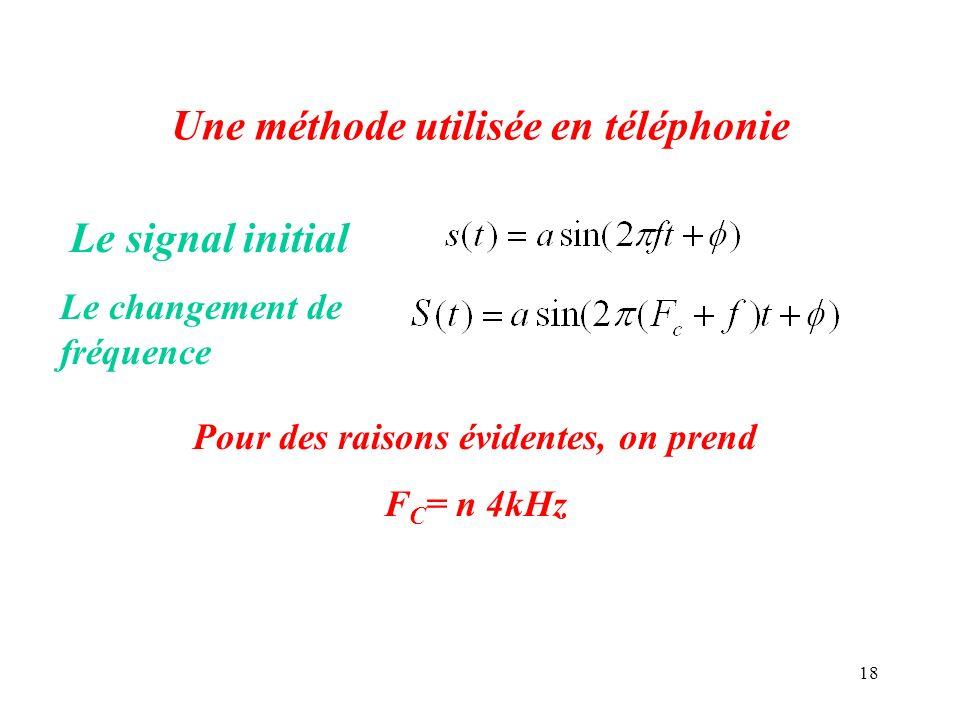 18 Une méthode utilisée en téléphonie Le signal initial Le changement de fréquence Pour des raisons évidentes, on prend F C = n 4kHz