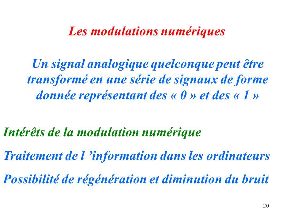 20 Les modulations numériques Un signal analogique quelconque peut être transformé en une série de signaux de forme donnée représentant des « 0 » et d