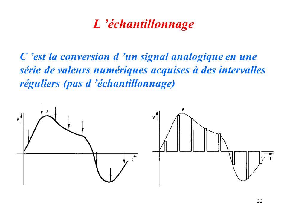 22 L échantillonnage C est la conversion d un signal analogique en une série de valeurs numériques acquises à des intervalles réguliers (pas d échanti