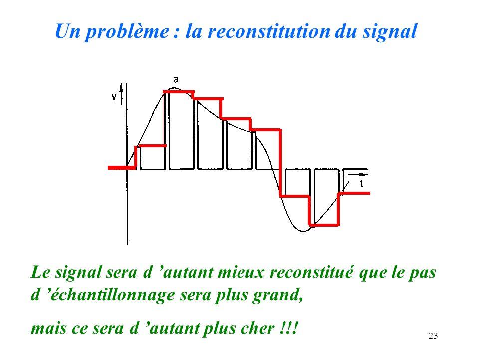 23 Un problème : la reconstitution du signal Le signal sera d autant mieux reconstitué que le pas d échantillonnage sera plus grand, mais ce sera d au