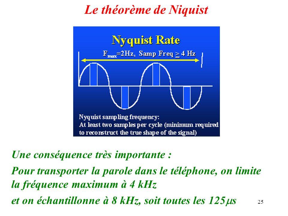 25 Le théorème de Niquist Une conséquence très importante : Pour transporter la parole dans le téléphone, on limite la fréquence maximum à 4 kHz et on