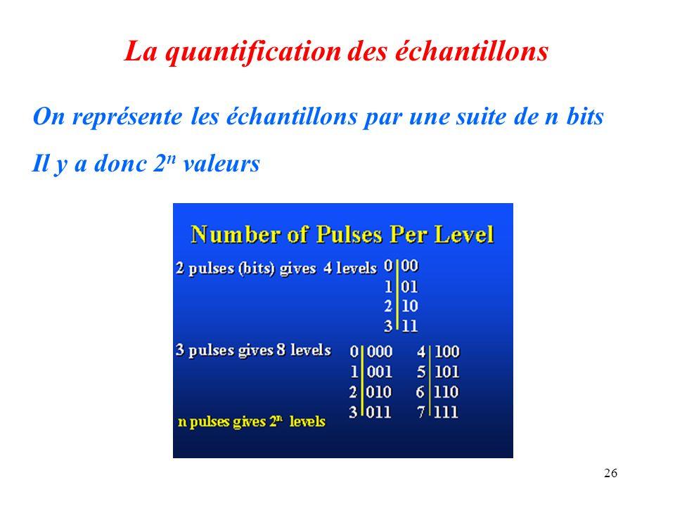 26 La quantification des échantillons On représente les échantillons par une suite de n bits Il y a donc 2 n valeurs