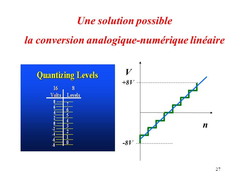 27 Une solution possible la conversion analogique-numérique linéaire V n -8V +8V