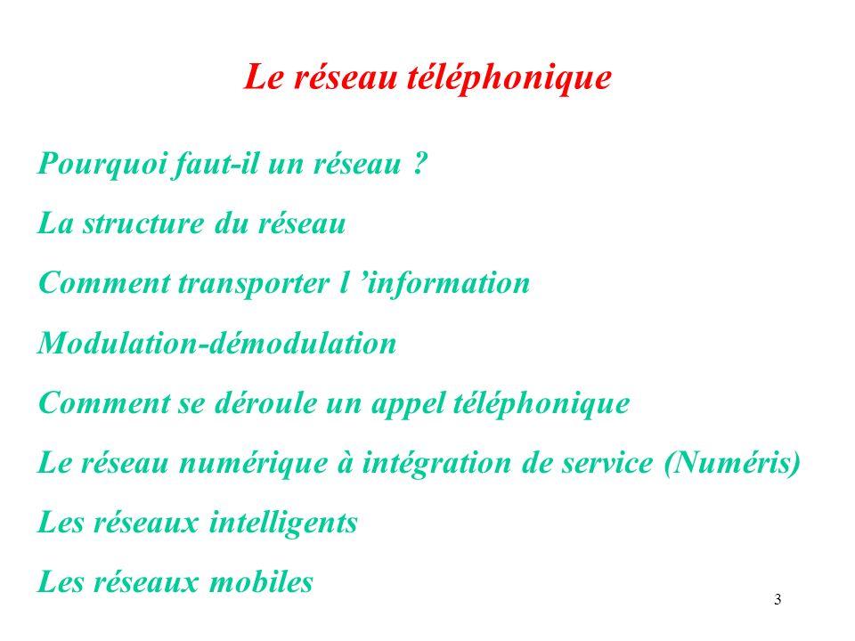 3 Le réseau téléphonique Pourquoi faut-il un réseau ? La structure du réseau Comment transporter l information Modulation-démodulation Comment se déro