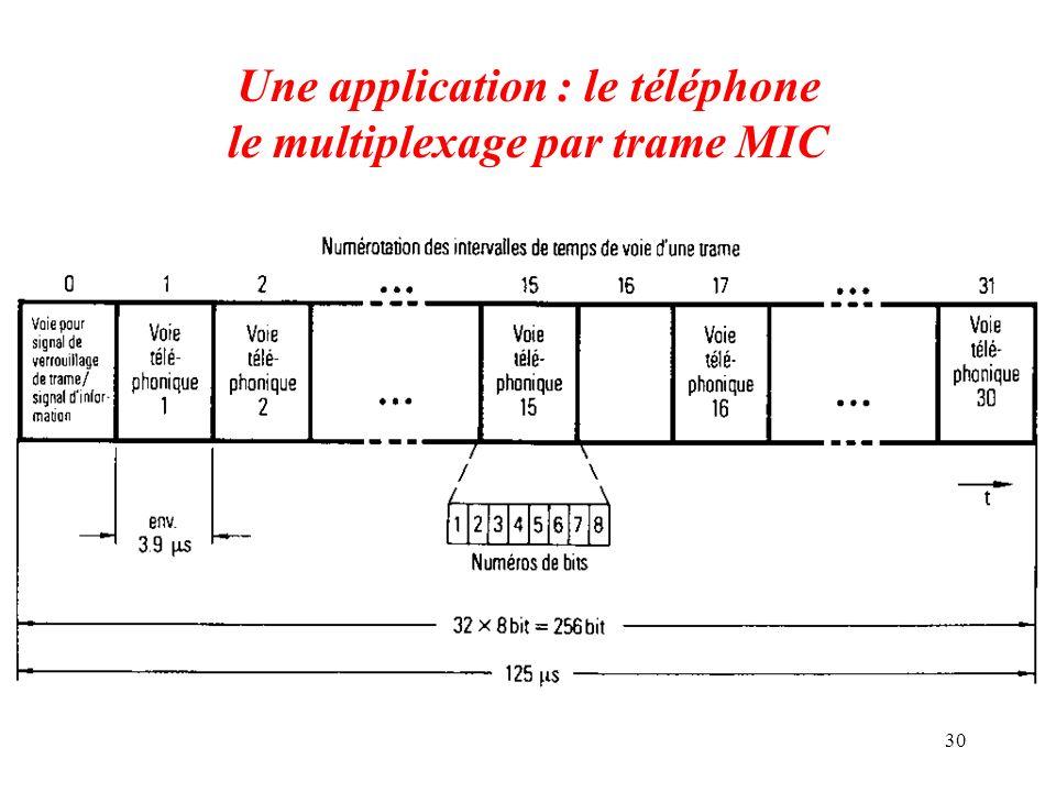 30 Une application : le téléphone le multiplexage par trame MIC