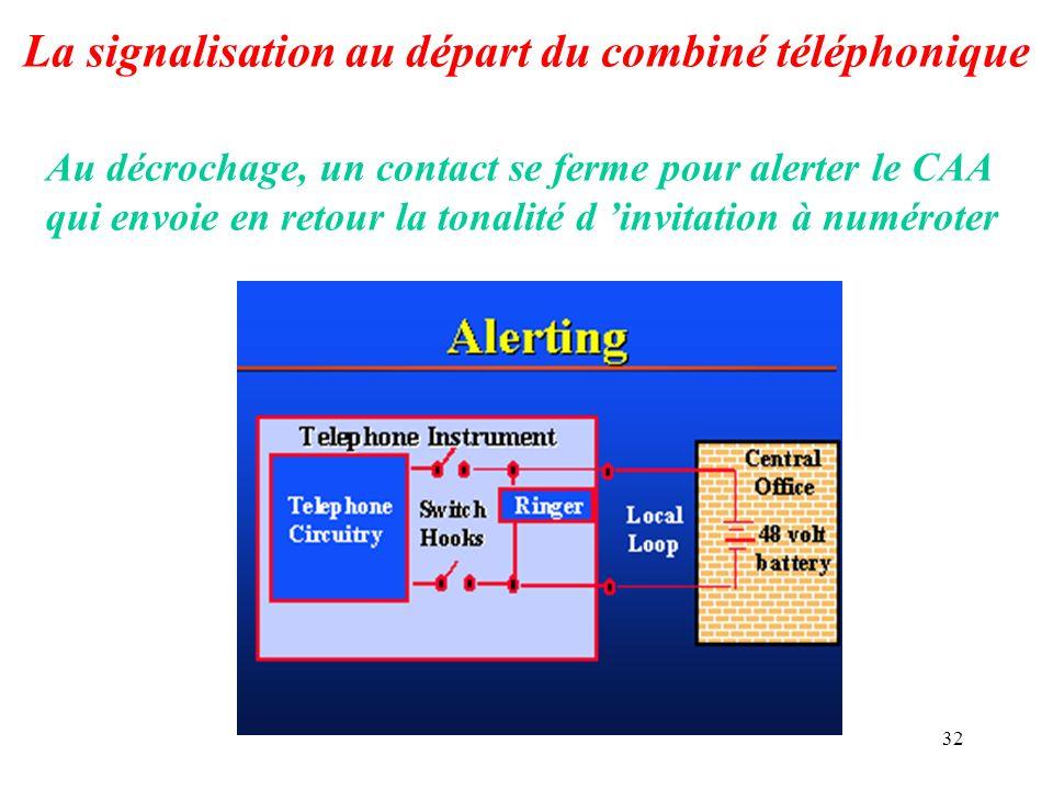 32 La signalisation au départ du combiné téléphonique Au décrochage, un contact se ferme pour alerter le CAA qui envoie en retour la tonalité d invita