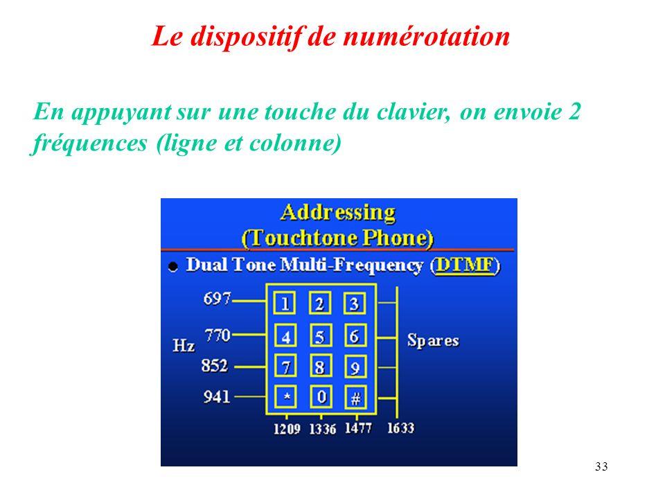 33 Le dispositif de numérotation En appuyant sur une touche du clavier, on envoie 2 fréquences (ligne et colonne)