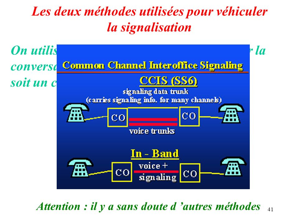 41 Les deux méthodes utilisées pour véhiculer la signalisation On utilise soit le canal qui sera réservé pour la conversation (in-band) soit un canal