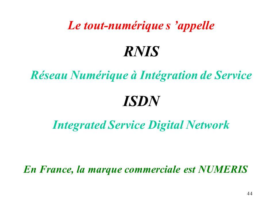 44 Le tout-numérique s appelle RNIS Réseau Numérique à Intégration de Service ISDN Integrated Service Digital Network En France, la marque commerciale