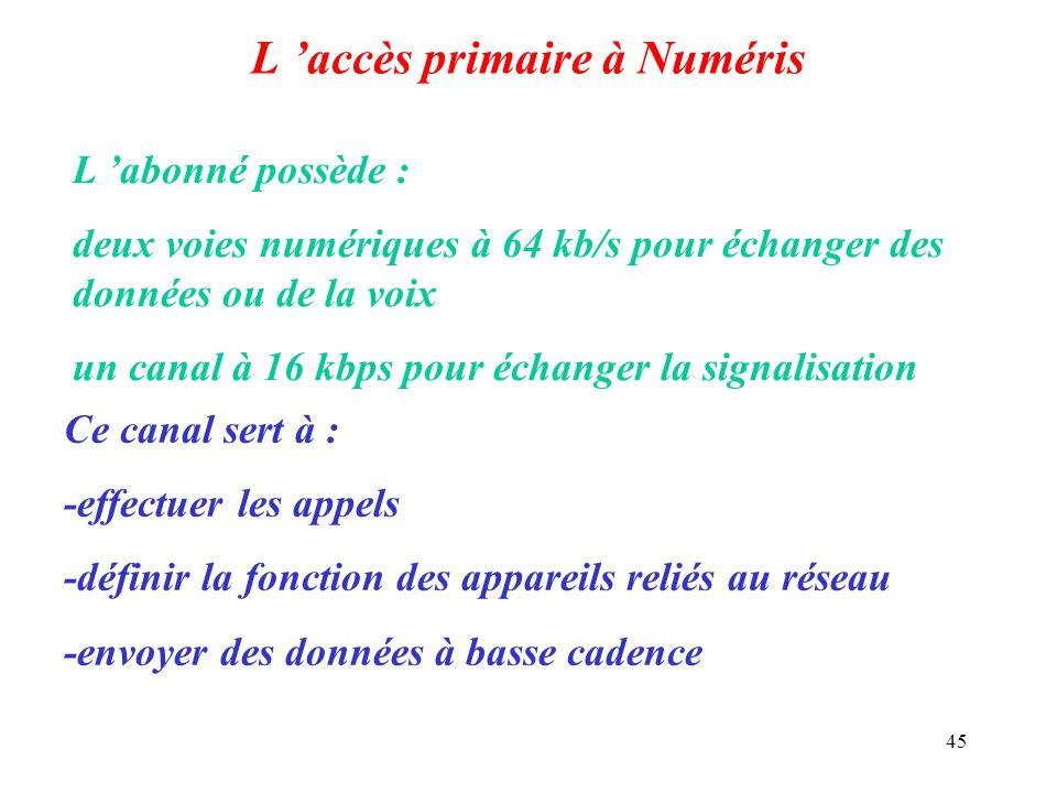 45 L accès primaire à Numéris L abonné possède : deux voies numériques à 64 kb/s pour échanger des données ou de la voix un canal à 16 kbps pour échan