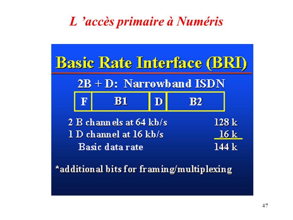 47 L accès primaire à Numéris