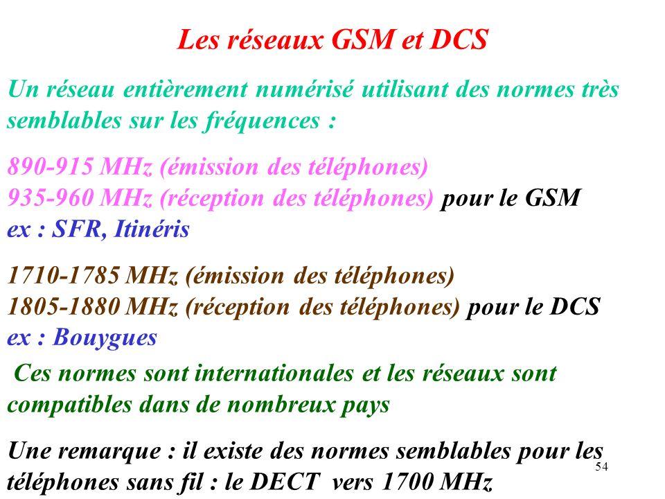54 Les réseaux GSM et DCS Un réseau entièrement numérisé utilisant des normes très semblables sur les fréquences : 890-915 MHz (émission des téléphone