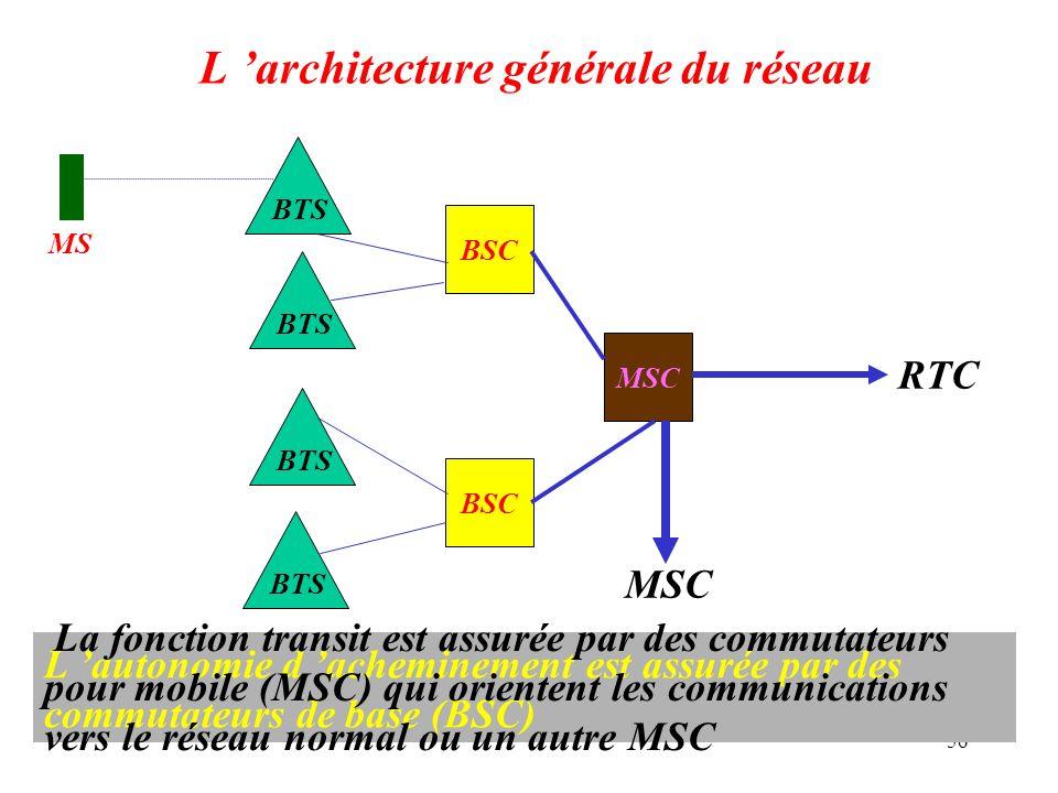 56 L architecture générale du réseau BSC MSC RTC MSC Une structure hiérarchisée Un téléphone mobile est relié à une base (BTS) par faisceau hertzien (