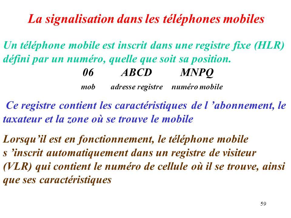 59 La signalisation dans les téléphones mobiles Un téléphone mobile est inscrit dans une registre fixe (HLR) défini par un numéro, quelle que soit sa