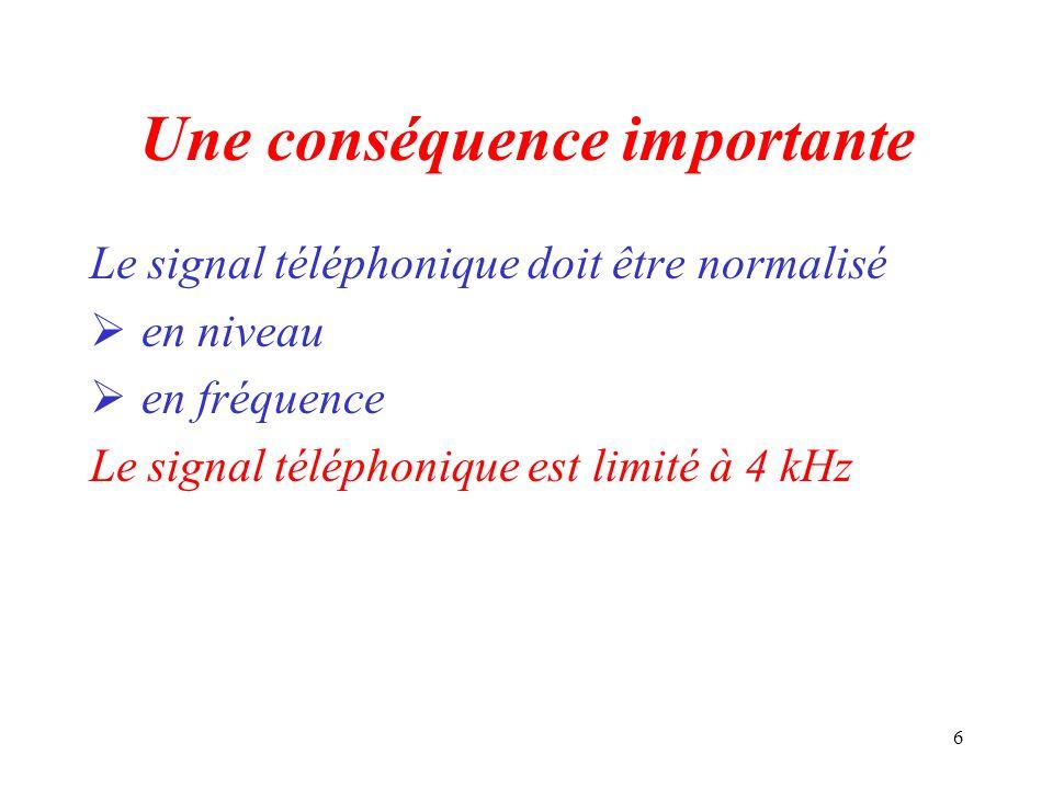 6 Une conséquence importante Le signal téléphonique doit être normalisé en niveau en fréquence Le signal téléphonique est limité à 4 kHz