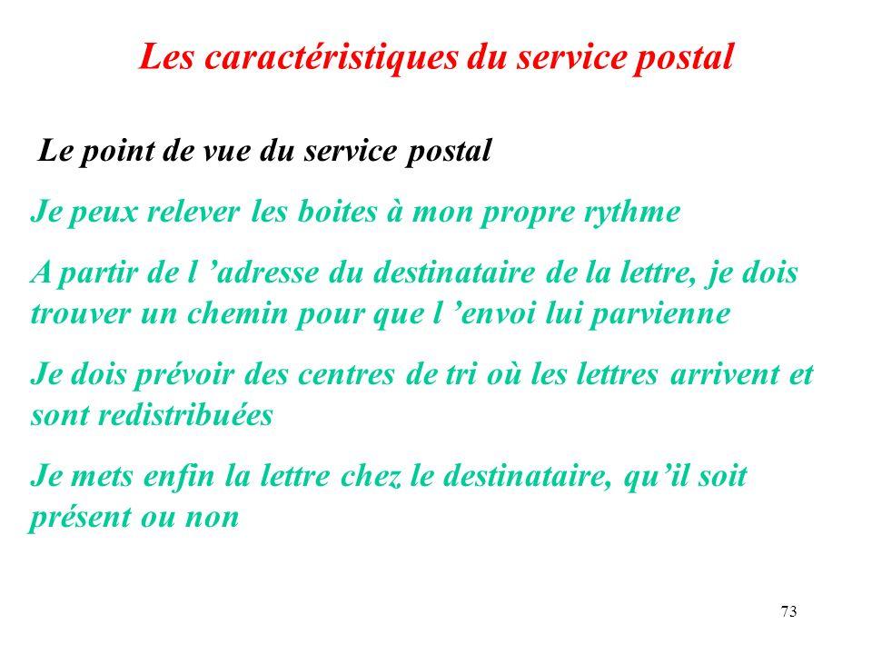 73 Les caractéristiques du service postal Le point de vue du service postal Je peux relever les boites à mon propre rythme A partir de l adresse du de