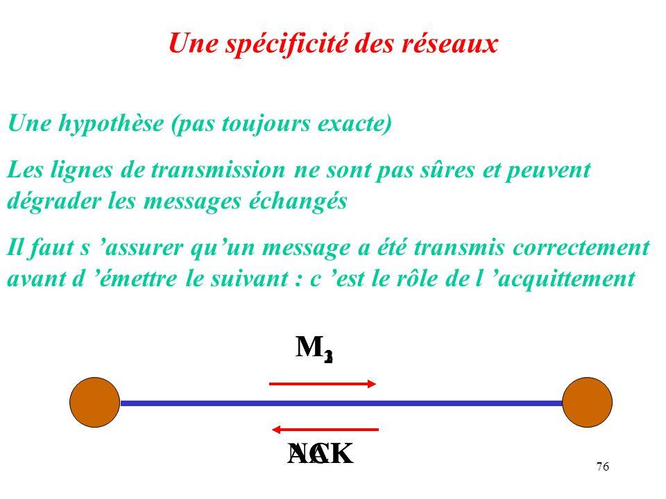 76 Une spécificité des réseaux Une hypothèse (pas toujours exacte) Les lignes de transmission ne sont pas sûres et peuvent dégrader les messages échan