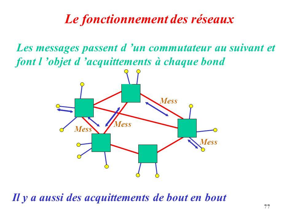 77 Le fonctionnement des réseaux Les messages passent d un commutateur au suivant et font l objet d acquittements à chaque bond Mess Il y a aussi des