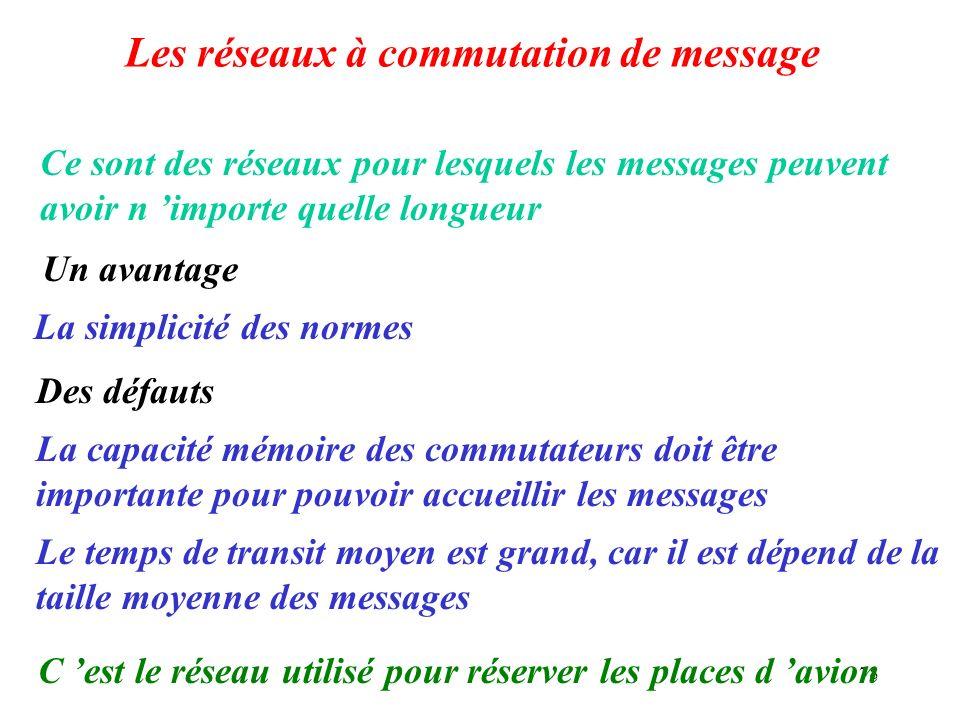 78 Les réseaux à commutation de message Ce sont des réseaux pour lesquels les messages peuvent avoir n importe quelle longueur Un avantage La simplici