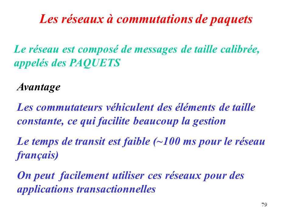 79 Les réseaux à commutations de paquets Le réseau est composé de messages de taille calibrée, appelés des PAQUETS Avantage Les commutateurs véhiculen