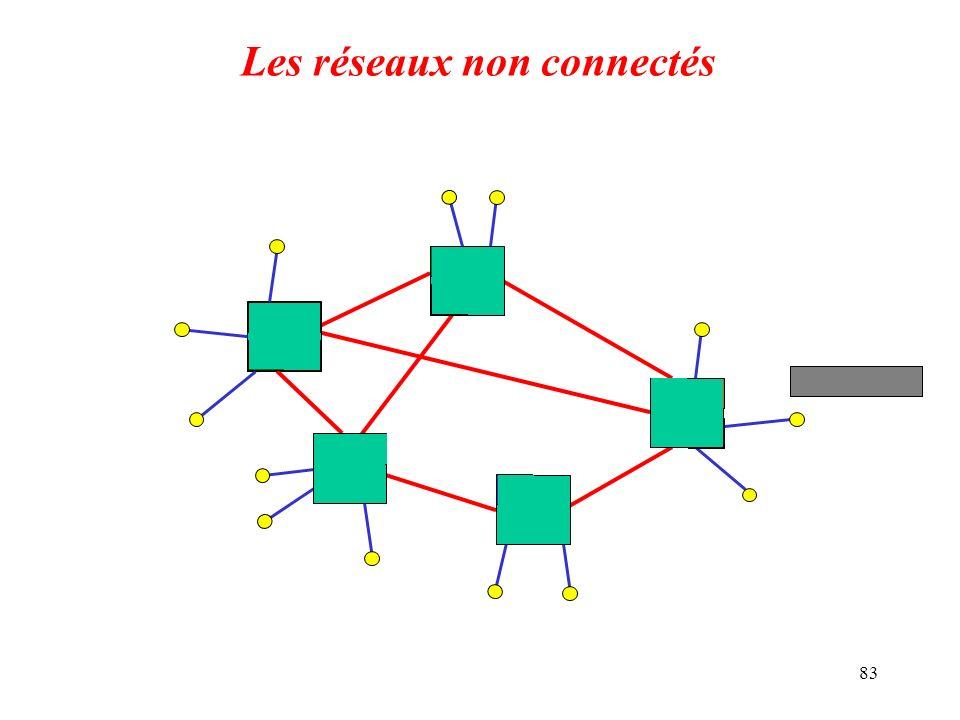 83 Les réseaux non connectés