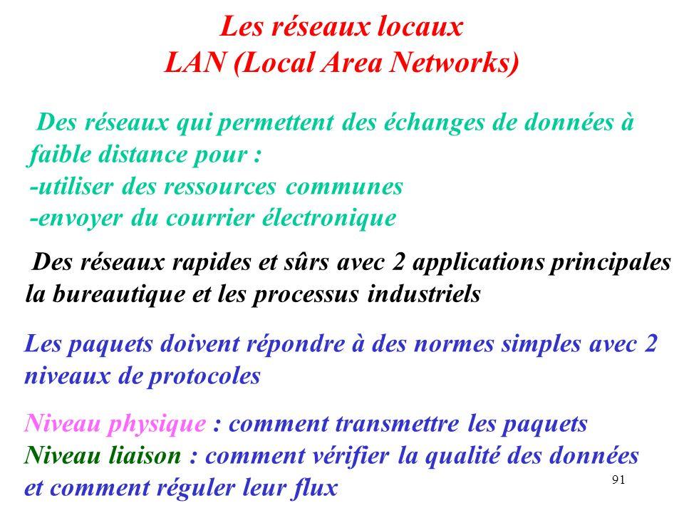 91 Les réseaux locaux LAN (Local Area Networks) Des réseaux qui permettent des échanges de données à faible distance pour : -utiliser des ressources c