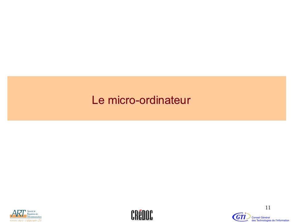11 Le micro-ordinateur
