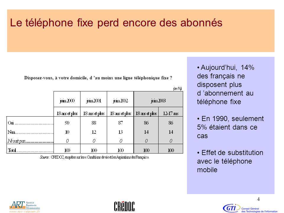 4 Le téléphone fixe perd encore des abonnés Aujourdhui, 14% des français ne disposent plus d abonnement au téléphone fixe En 1990, seulement 5% étaien